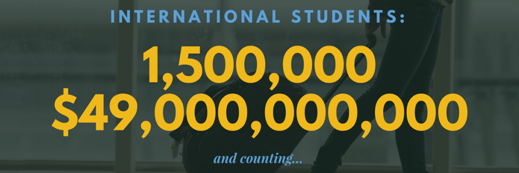 Mpower 1.5 million, $49 billion and counting: The surge of international students generates exponential impact on U.S. and Canadian economies
